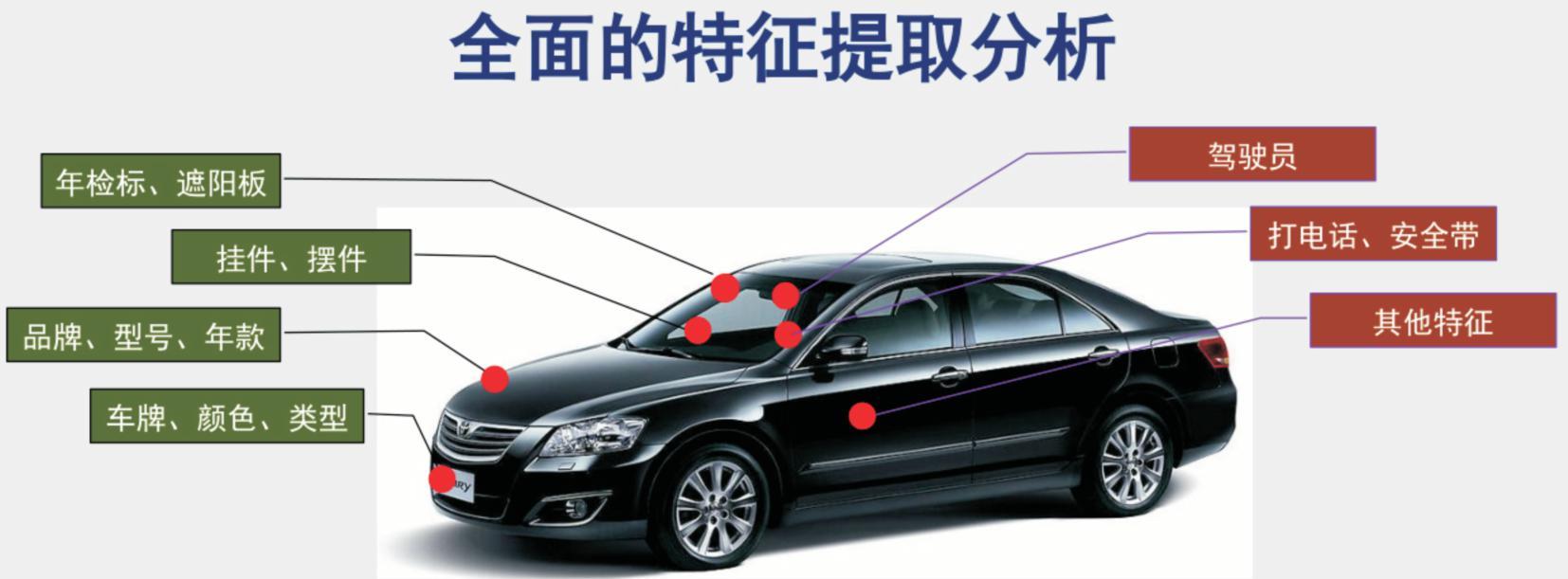 车辆智能管理系统DDG-V221